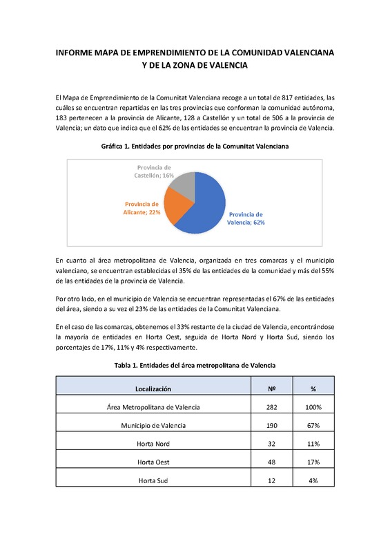 Informe Mapa de Emprendimiento CV, Zona Valencia