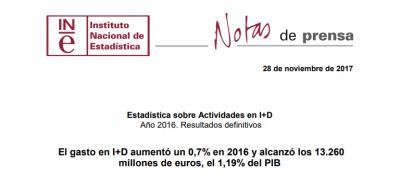 Estadísticas sobre Actividades en I+D. Año 2016. Resultados definitivos