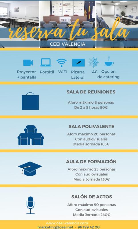 Alquiler de Salas CEEI Valencia (2020)[;;;][;;;]