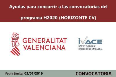 Ayudas preparación propuestas para las convocatorias de H2020