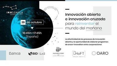 Innovación abierta e innovación cruzada