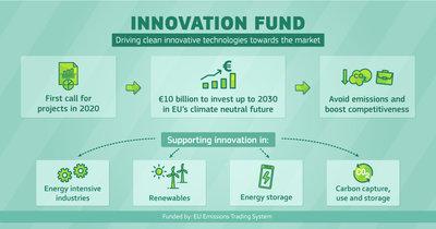 EU Innovation Fund 2020-21
